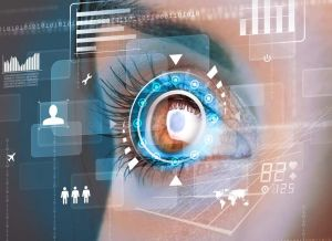 Eye tracking technology market